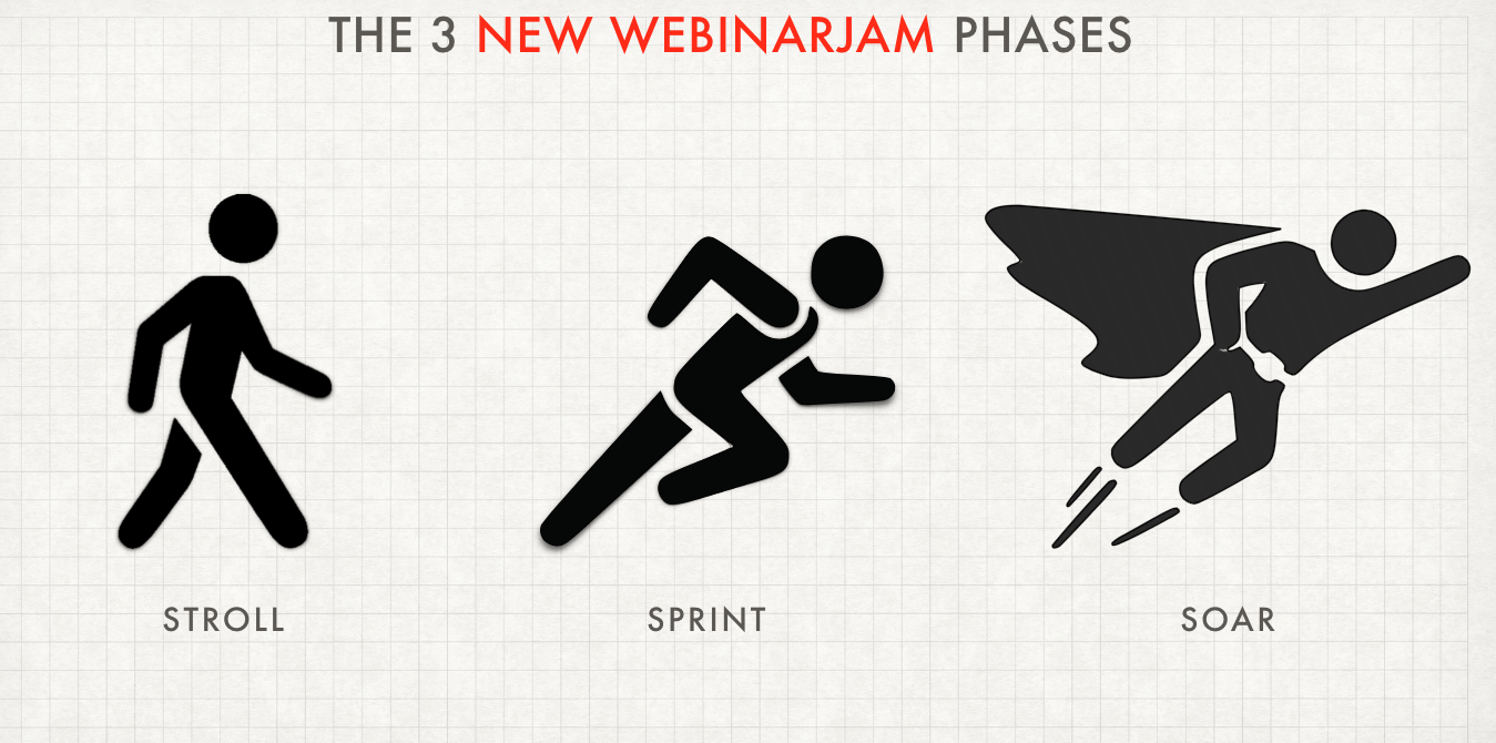 The 3 new WebinarJam phases