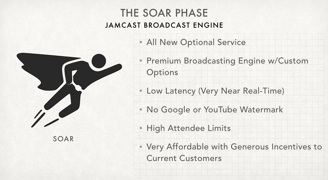 The Soar Phase