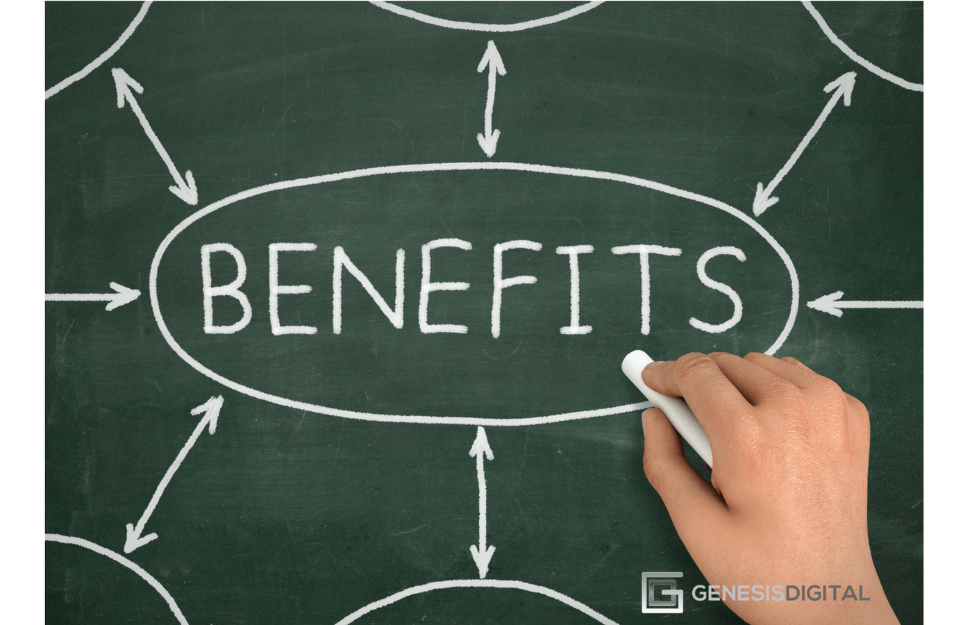 Your VSL should illustrate the benefit of the benefit your product or service provides.